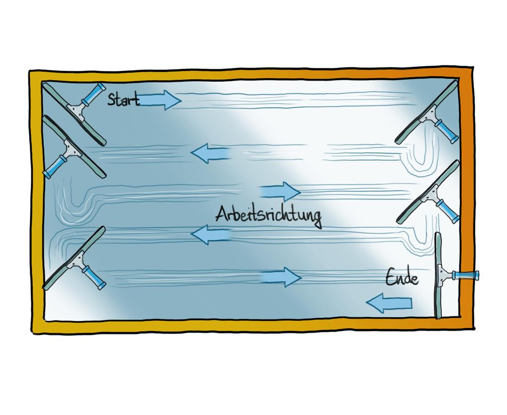 Arbeitsweise bei der Fensterreinigung