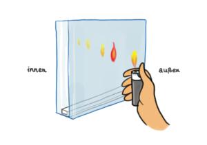 Feuerzeug für Erkennung von Glasbeschichtung